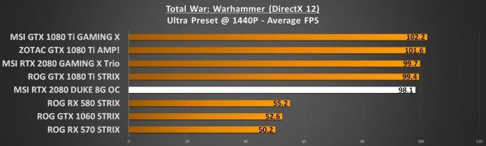 Warhammer 1440p