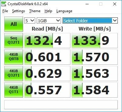 iStorage diskAshur Pro2 CDM