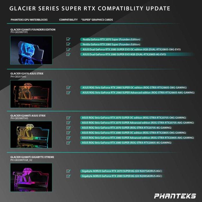Phanteks RTX Water Block Compatibility List