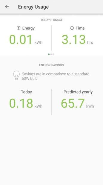 TP Link KL50 Bulb - Energy Useage