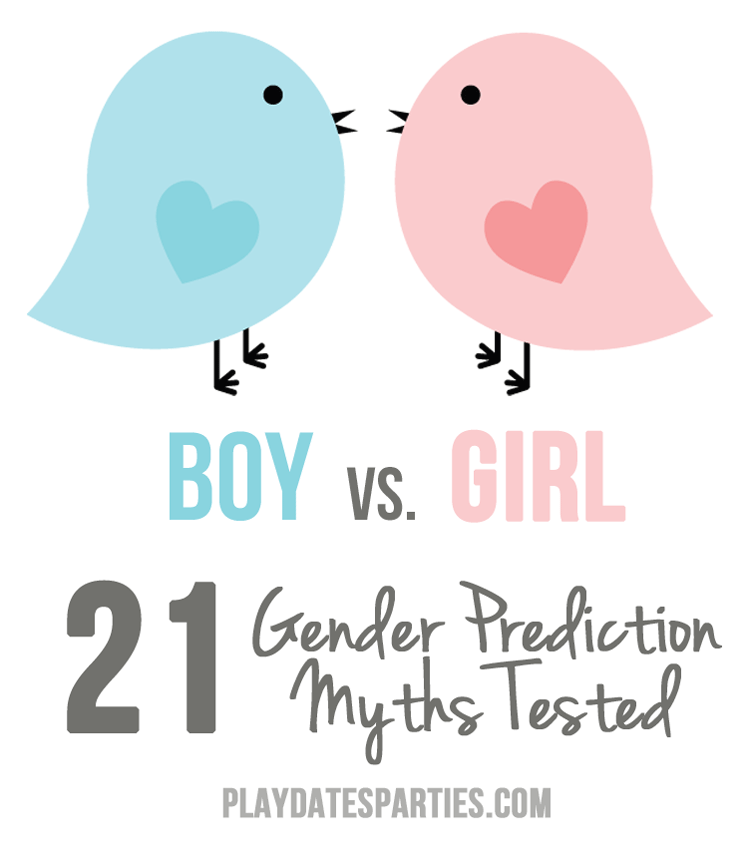 How accurate are gender prediction tests and myths? Take a look at the answers to these common myths and find out if they were right or not.