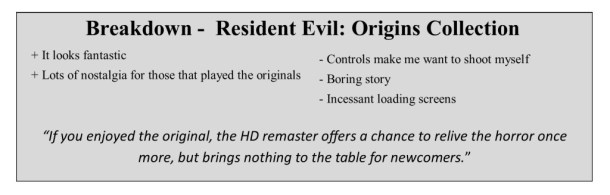 Resident Evil: Origins Collection - Review