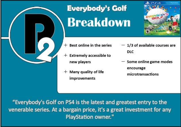 Everybody's Golf - Review