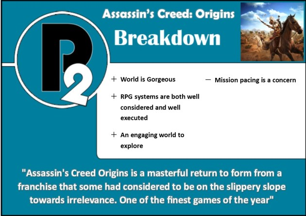 Assassin's Creed Origins - Review