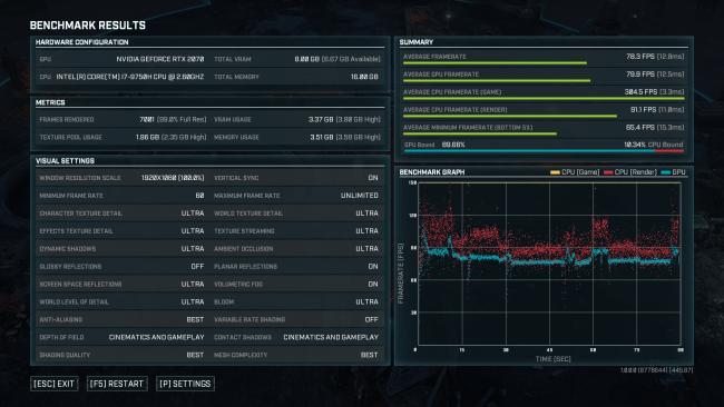 Gigabyte AORUS 15-XA Review - A Noisy Beast