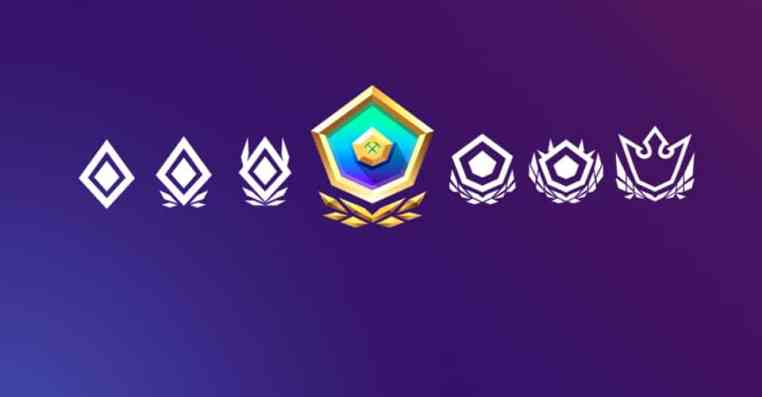 What Is Level Requirement to Play Arena in Fortnite