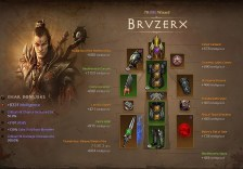 Diablo 3 Wizard Build Guide
