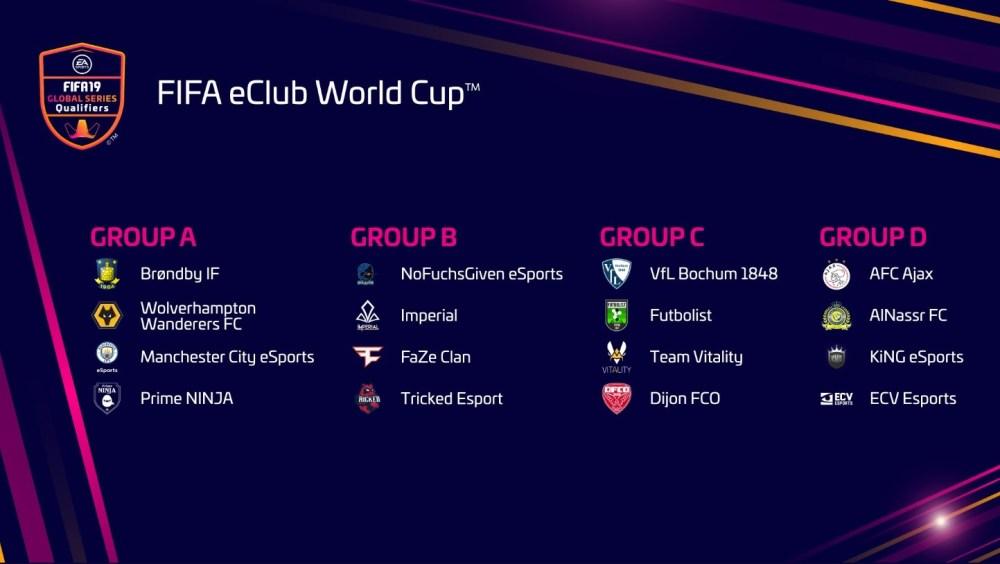 FIFA eWorld Cup 2019, gruplar, futbolist