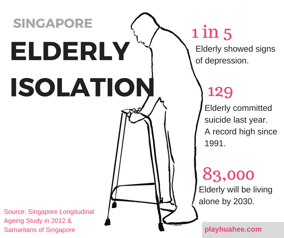 Is elderly isolation a growing problem?