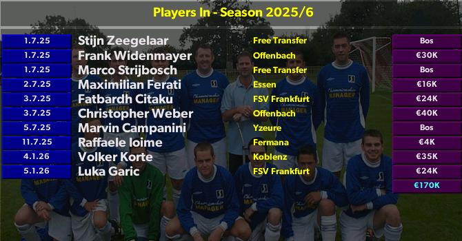 Inter Leipzig Transfers