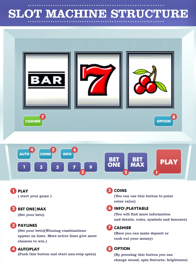 electrocoin slot machine azteca