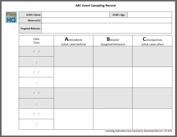 ABC Event Sampling Record