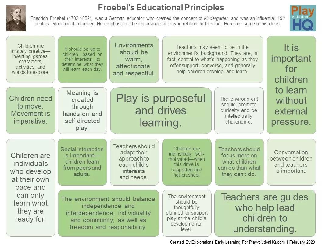 Froebel's Educational Principles