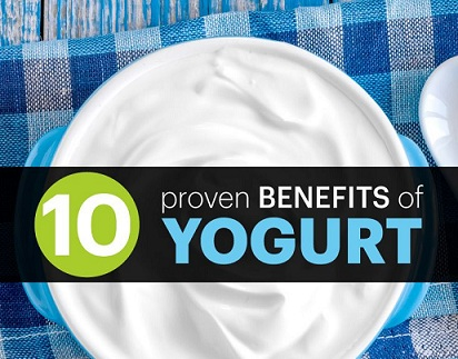 Did You Know these 10 proven Health Benefits of Yogurt