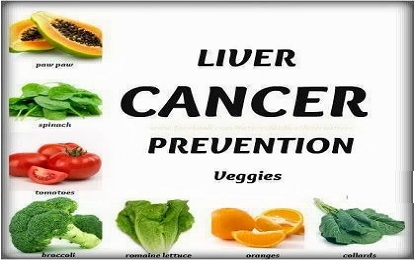 Liver Cancer – Causes, Natural Home Remedies for Treatment and Prevention