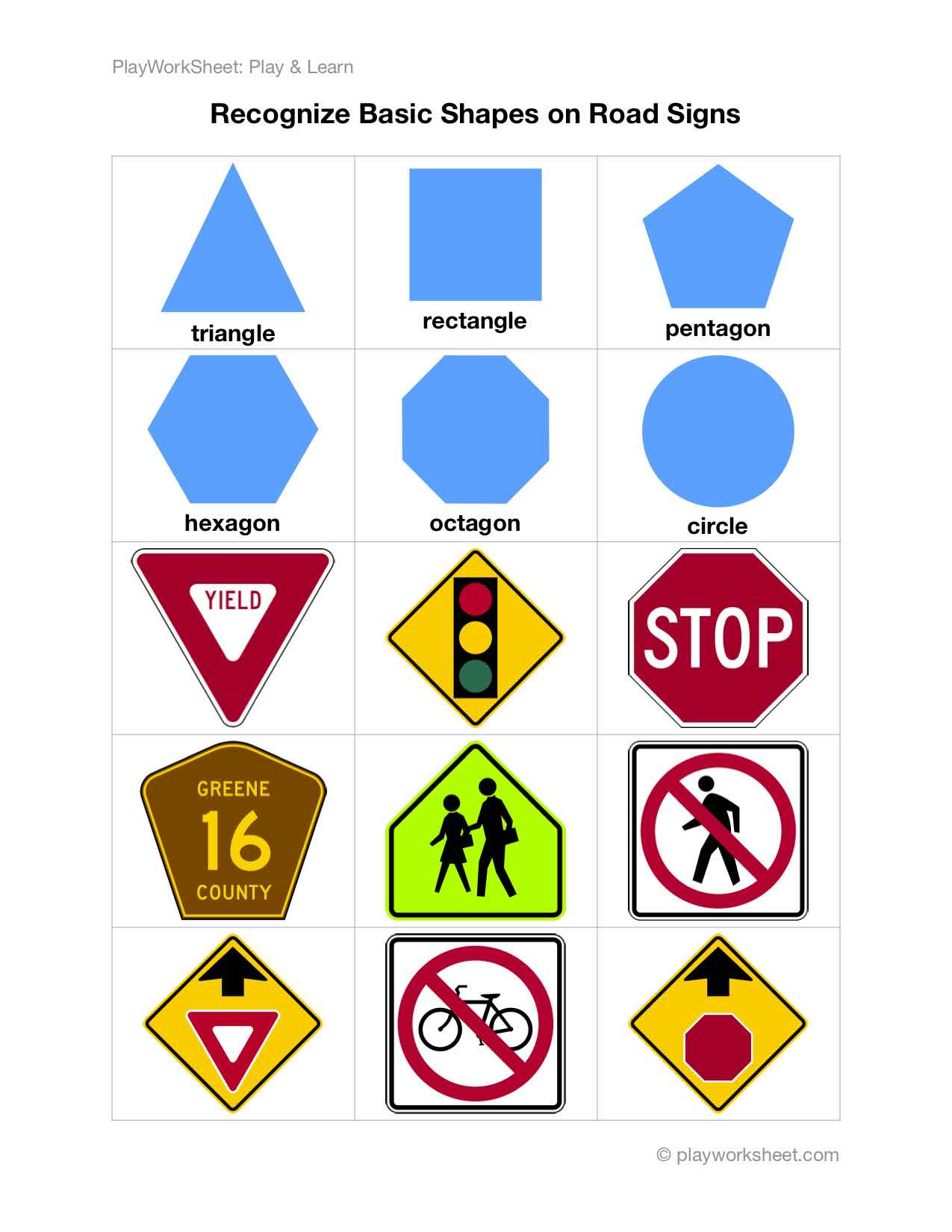 Recognize Basic Shapes On Road Traffic Signs