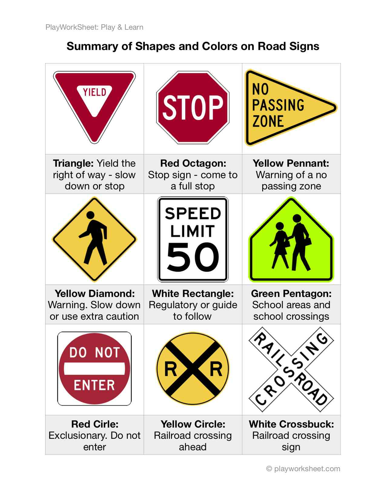 Summary Of Shapes And Colors On Road Signs For Kids