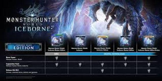 Monster Hunter World: Iceborne Activation Key + cracks PC Game Free download