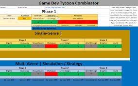 Game Dev Tycoon Crack Codex Torrent Free Download PC Game