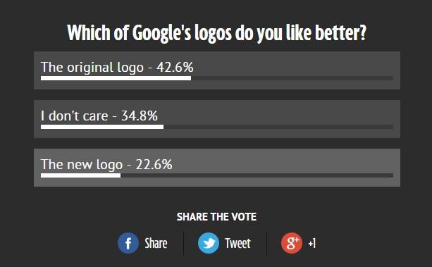 Voting Logo Terbaru Google