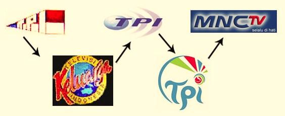 [img.6] Perubahan Logo Perusahaan Indonesia MNC TV