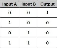 PLC Basics - Truth Table NOR