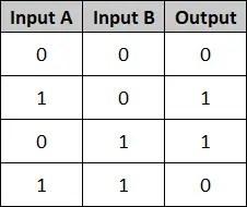 PLC Basics - Truth Table XOR
