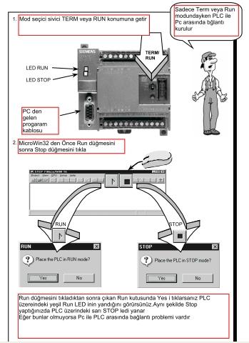 s7-200dePC-PLCbağlantı