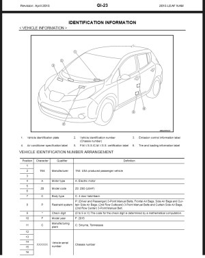 2015 Nissan Leaf ZE0 Service & Repair Manual & Wiring