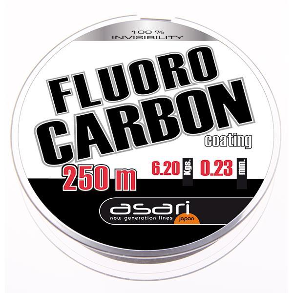 asari-fluorocarbon-coating-250