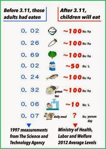 食とセシウム.jpg