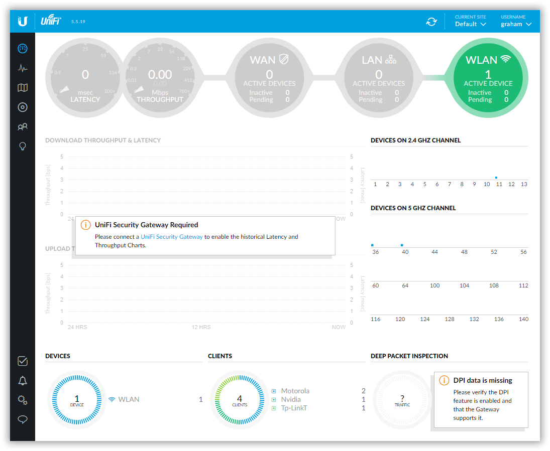 Ubiquiti WiFi: How I Got Started with this Fantastic Kit on