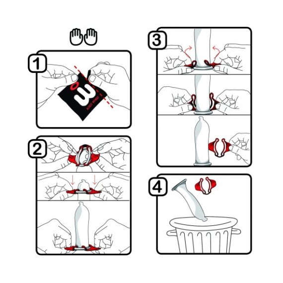Diagram showing how to apply wingman condoms.
