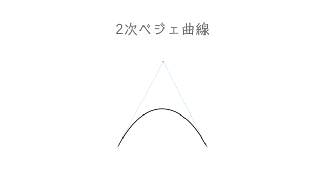 font_2axis_bezier