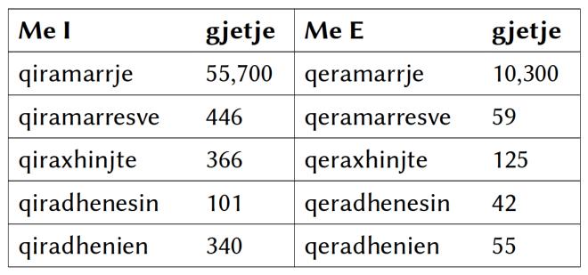 gazi-matjet-qira-qera