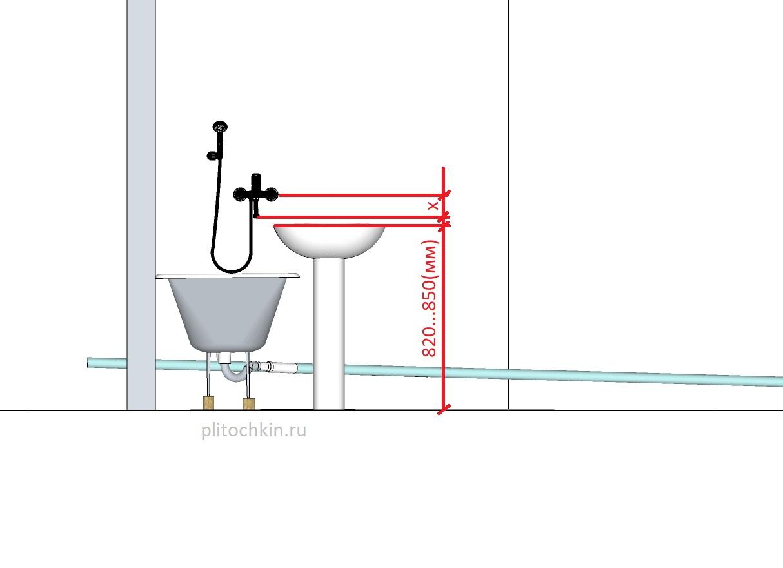 Установка смесителя на стену в ванной размеры