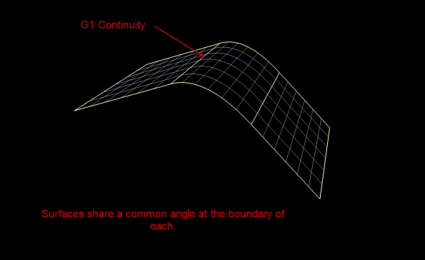 G1 Continuity - Conic