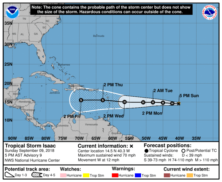 Photo Credit: National Hurricane Center-Tropical Storm Isaac approaching Caribbean Sunday 9 September 2018