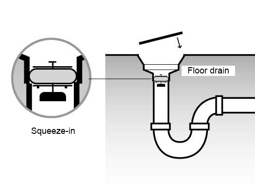 The sqeeze-in type of backwater valve is a type of backwater valve that can be installed in floor drains to prevent city sewer backflow and basement flooding