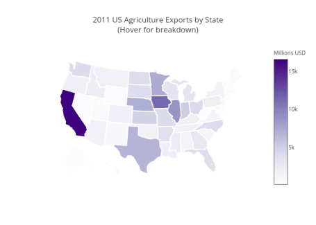 2011 US Agriculture Exports by State<br data-recalc-dims=