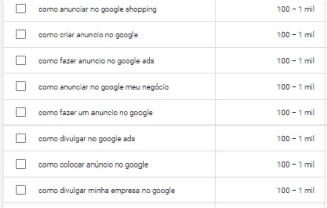 Imagem Google Ads 2