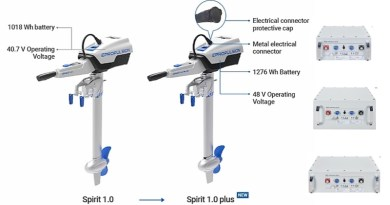 ePropulsion brings new Spirit, 48V batteries to US