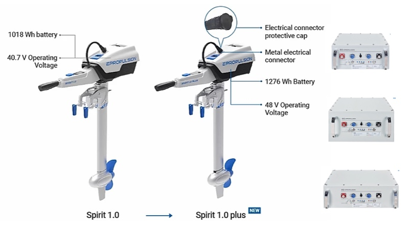 ePropulsion Spirit 1 and Spiriti 1 Plus shown side by side
