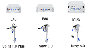 ePropulsion batteries matched up with their 3 outboards: Spirit 1 Plus, Navy 3 and Navy 6