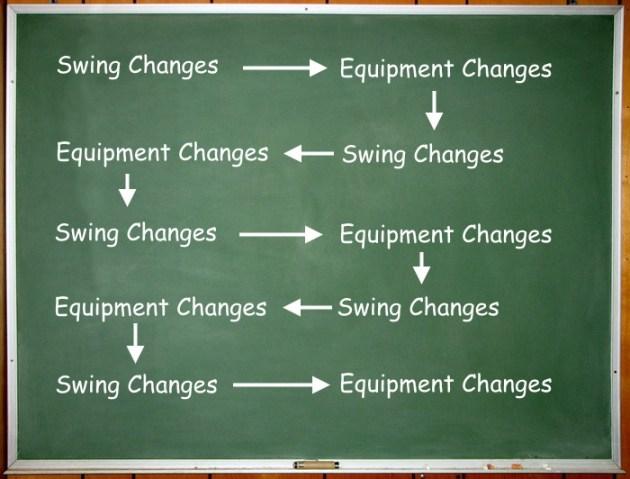 Swing change to Equipment Change
