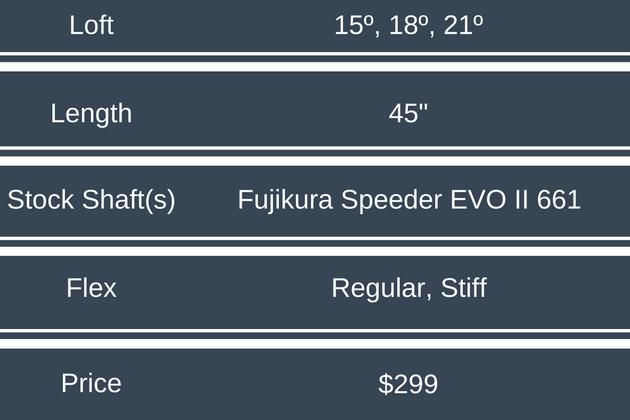 mizuno-jpx-900-fairway-wood-price-and-specs