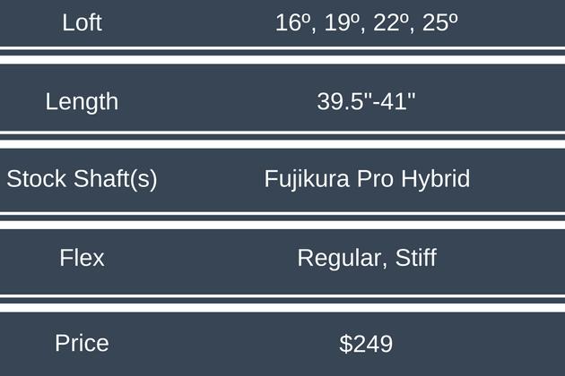 mizuno-jpx-900-hybrid-price-and-specs