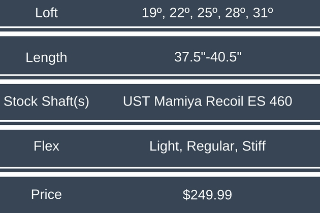 callaway-big-bertha-os-hybrid-price-and-specs