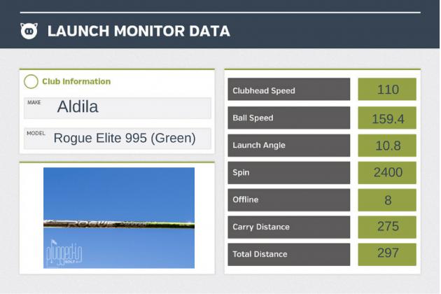 Aldila-Rogue-Elite-Green-LM-Data