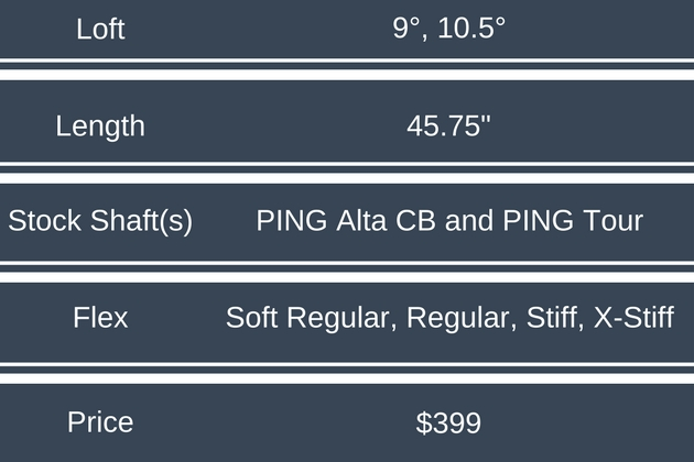 PING G400 Max Driver Price and Specs